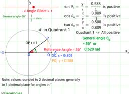Trigonometric Ratios of General Angles and Reference Angle