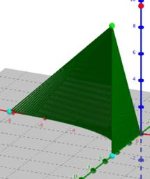 Jugant amb triangles