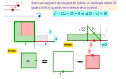 Equació de segon grau. Anàlisi i síntesi geomètrica