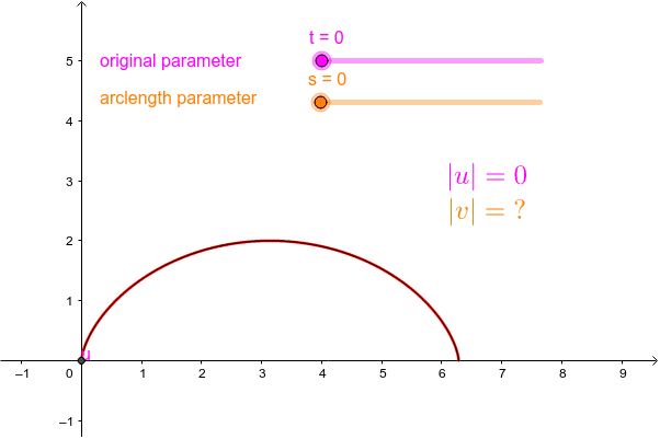 Arclength Parameter of Cycloid ワークシートを始めるにはEnter キーを押してください。