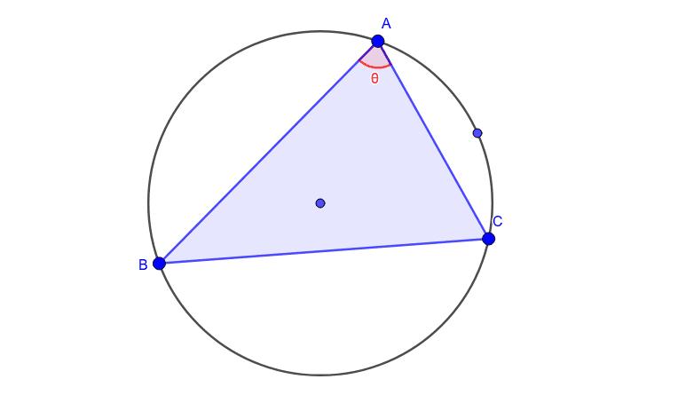 円に内接する三角形