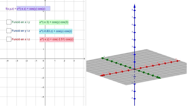 Funcions de tres variables fixant el valor de l'una d'elles