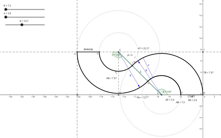 Набор параметров, при котором несостыковка исчезает (JI = 0).