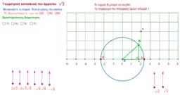 Γεωμετρική κατασκευή άρρητου αριθμού κεφ. 2_2 εφ.4