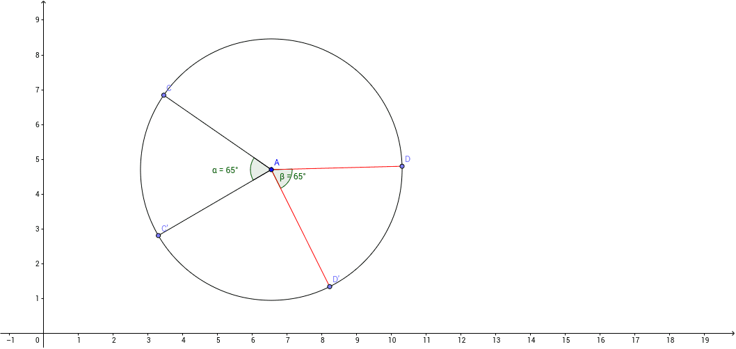 Equal Angles at the centre stand on equal chords and arcs – GeoGebra