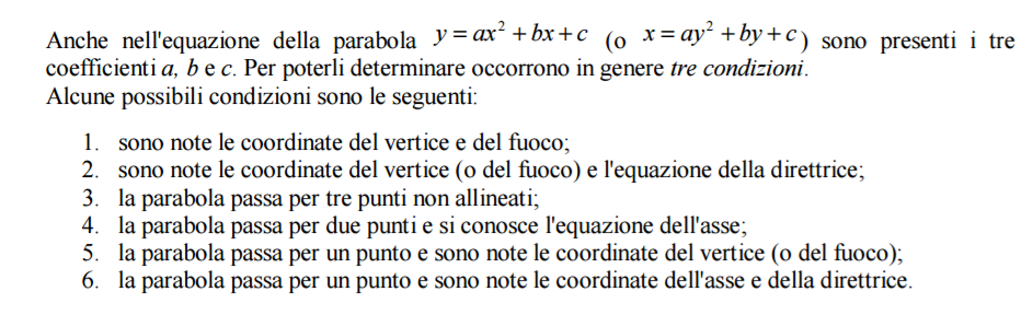 Condizione per l'equazione della parabola