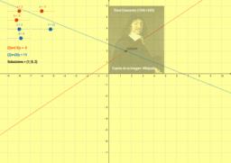 Interpretación geométrica de un sistema de ecuaciones