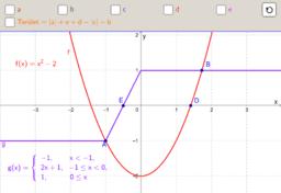 Függvény grafikonok által bezárt terület 1.