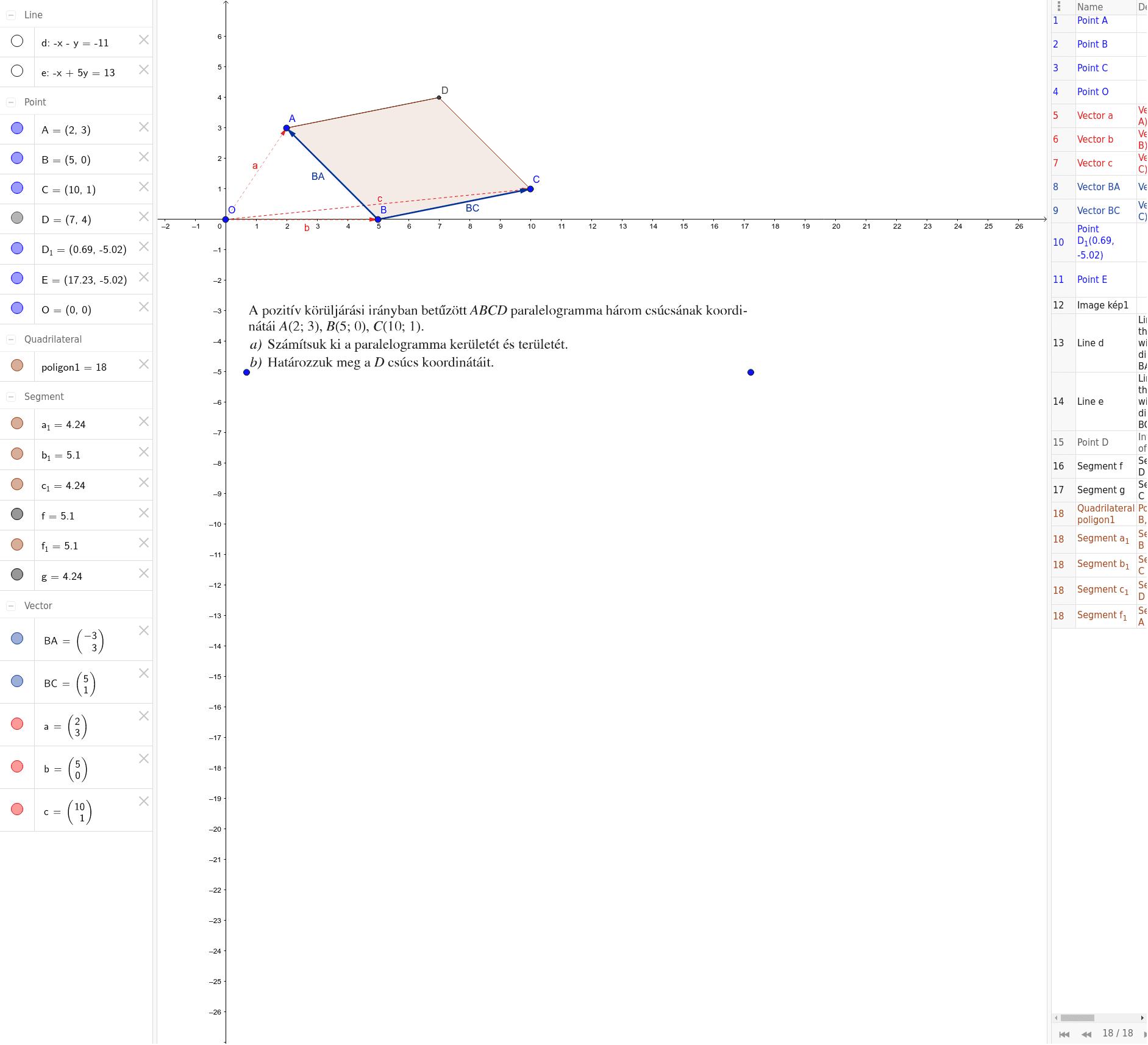 Parallelogram területe