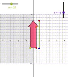 複數指數函數:exp(z)