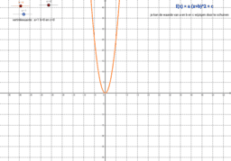 4 HUWE Algemene formule Parabolen met impact k