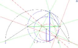 Point de Feuerbach d'un triangle rectangle