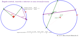 Ángulo central, inscrito e interior en una circunferencia