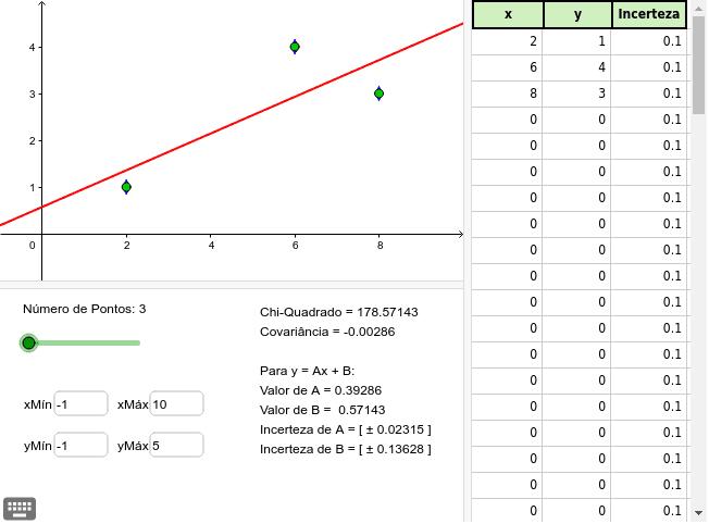 Regressão Linear v.6.1
