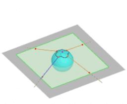 tracer un carré à l'aide d'une sphère