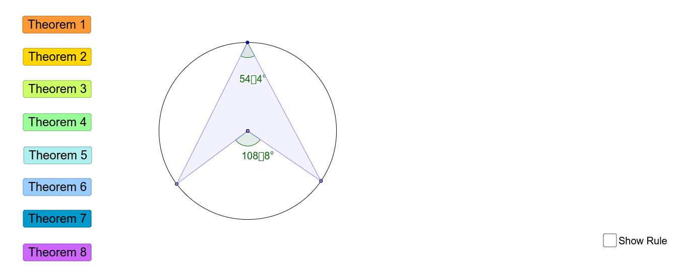 Circle Theormes