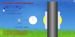 Archimedes' sunwidth measurement