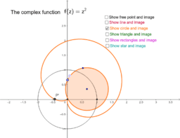 The Complex Squaring Function