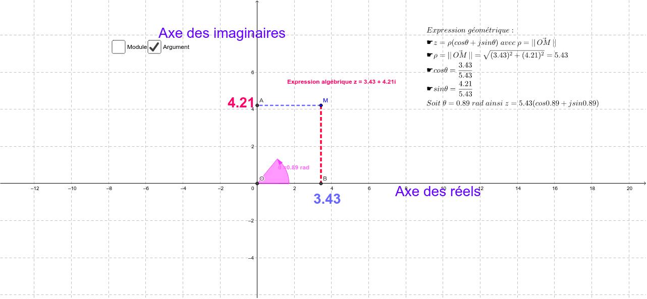 www.physikweb.fr - R.THOMAS