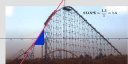 Slope Rollercoaster
