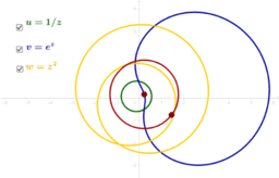 Complex mappings of a circle