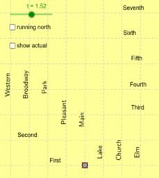Approx Func by Quad Polys