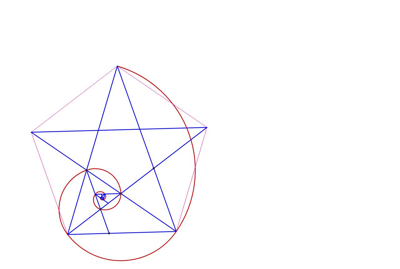 Espiral construida sobre la base de un pentágono regular que se hizo gracias a la proporción áurea entre la diagonal y el lado. Presiona Intro para comenzar la actividad