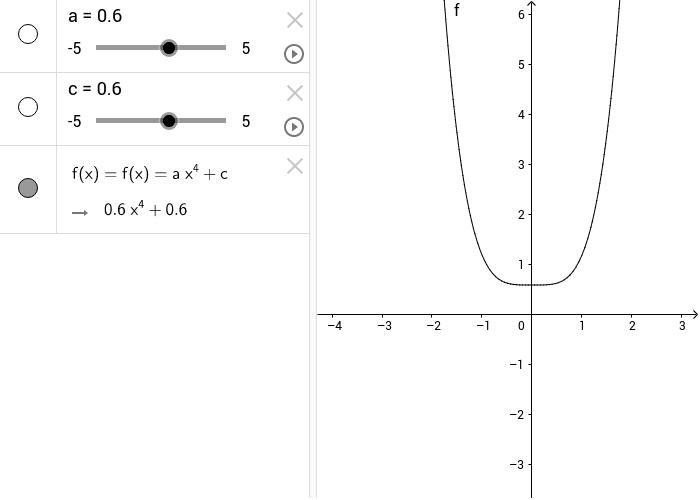 1a Polynomial