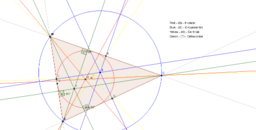 Points of Concurrency - Triangle