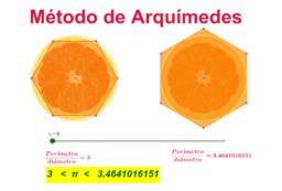 Aproximando Pi mediante el método de Arquímedes