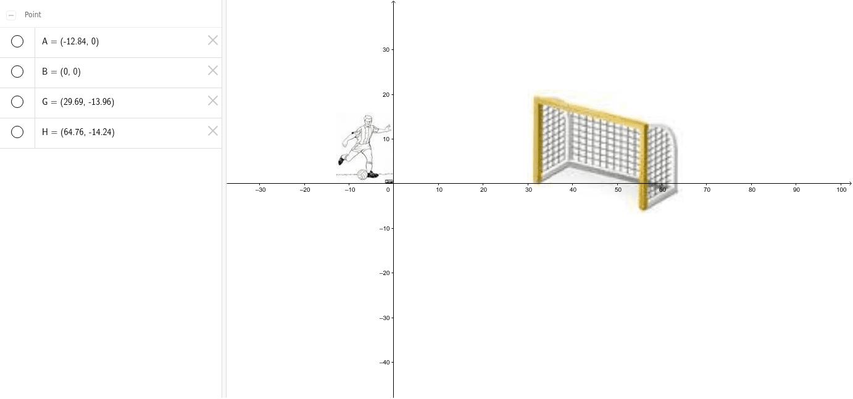 Modelización matemática del gol de Chilavert