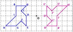 La symétrie centrale: définitions et constructions