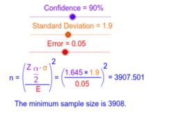 Sample Size Variation Exploration