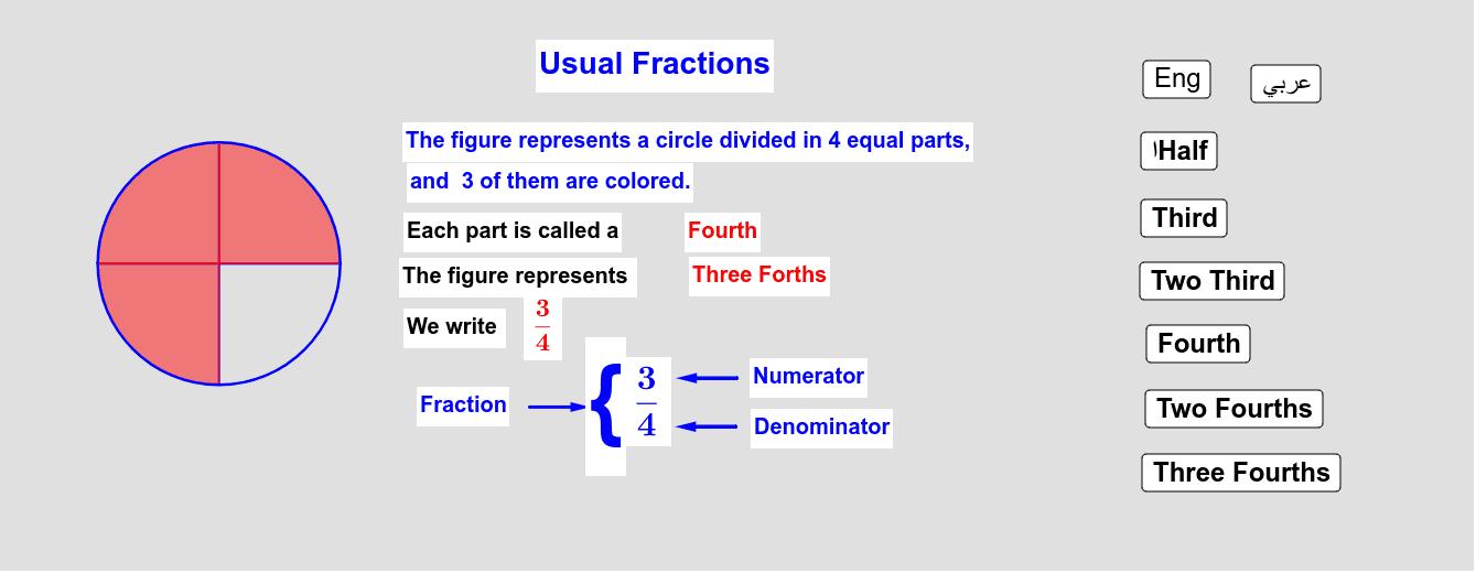 Usual Fractions      الكسور المُتداولة