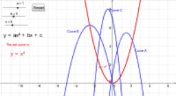 Quadratic curves and Equations Set 4