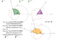 Grafické sčítání úhlů