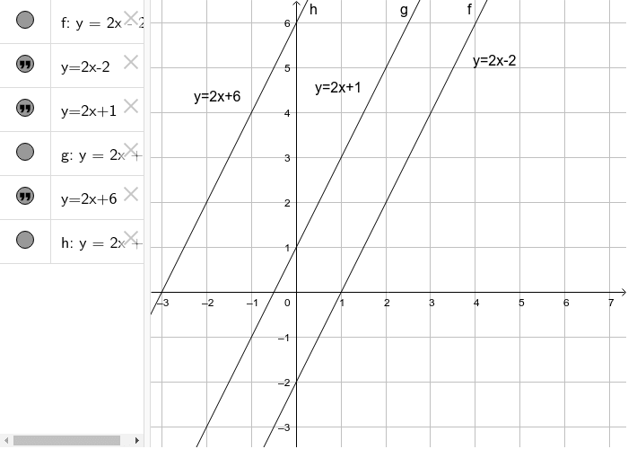 _________________________________________________Linear Graphs Press Enter to start activity