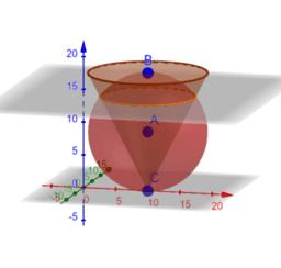 Intersection sphère & cône