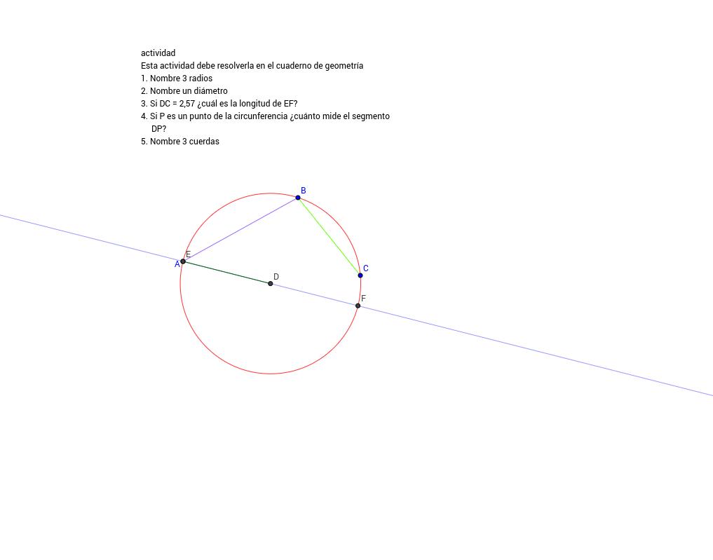 Elementos básicos de la circunferencia
