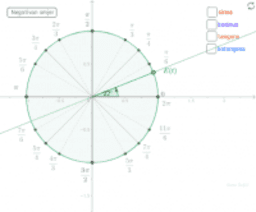 Definicija i vrijednosti trigonometrijskih funkcija