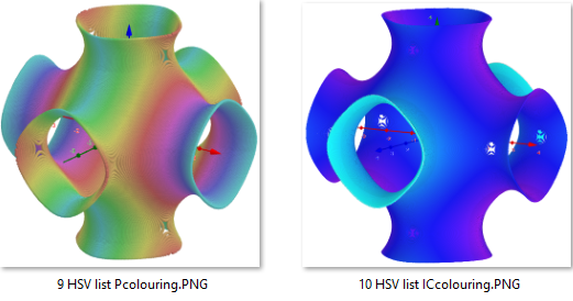 HSV list colouring