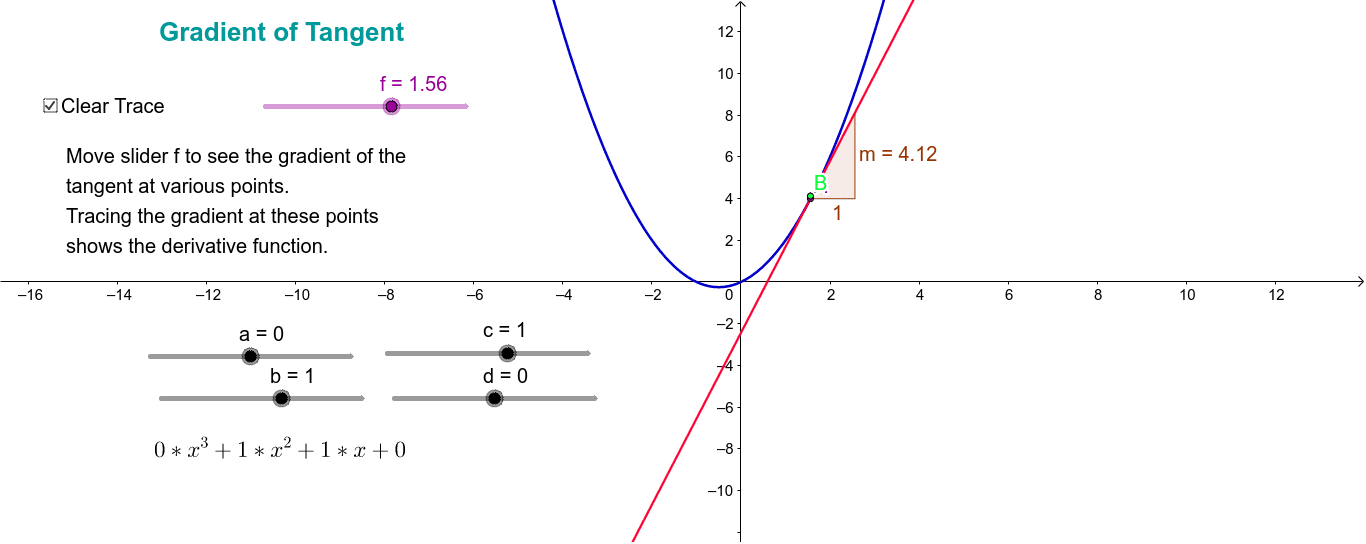 Gradient of Tangent to Sketch the Derivative Press Enter to start activity