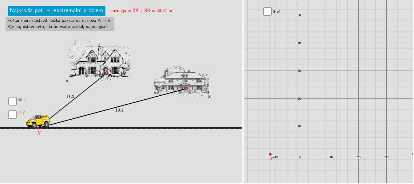 A in B sta dve  točki na isti strani premice. Določite točko X na premici tako, da je vsota razdalj od A do X in od X do B minimalna. V realnem življenju lahko rečemo, da je premica železniška proga, medtem ko sta točki A in B mesti. Načrtovalci želijo do Press Enter to start activity