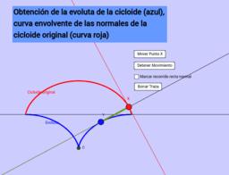 Evoluta de la cicloide