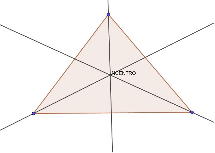 INCENTRO: incontro delle bisettrici di un triangolo. Premi Invio per avviare l'attività