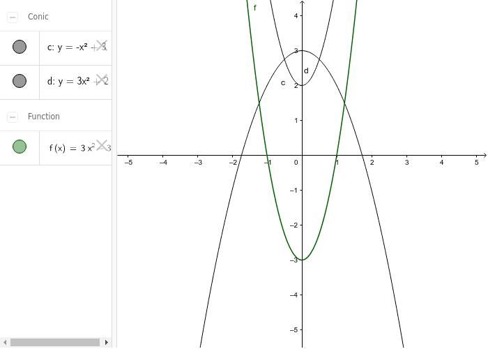 b ,cyd del segundo