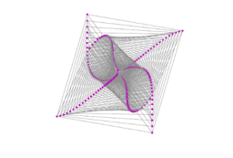 Rotated and Dilated Octahedrons