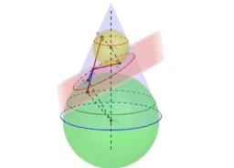 Ellipse obtenue par section plane d'un cone.