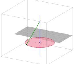 R_2.8 animatie kegel