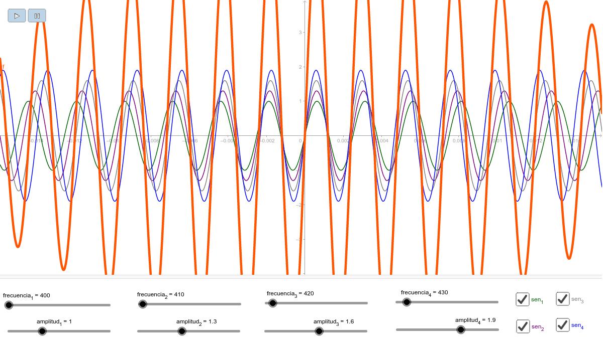 Toca el sonido de la función anaranjada, cambiando sus características a partir de los deslizadores.